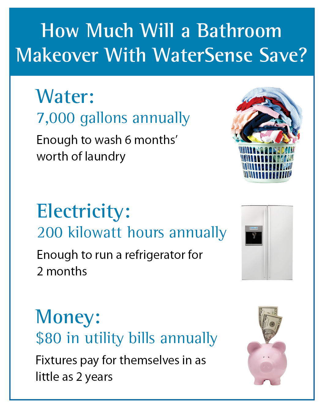 bathroom-savings-graphic
